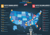 Fastest Growing Airports