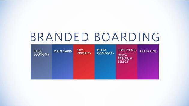 Delta branded boarding