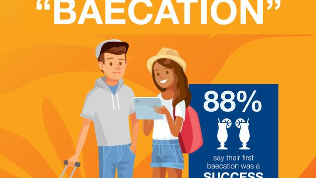 baecation, first vacation, infographic, couples travel