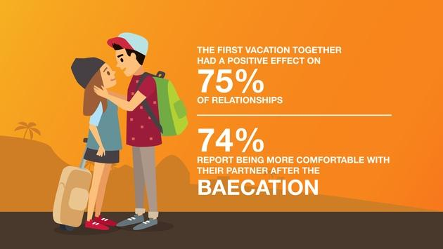 infographic, baecation, first vacation, couples