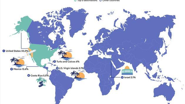 American travelers' top destinations