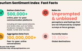Tripadvisor and Tourism Sentiment Index