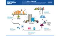 Hilton Sustainable Travel Infographic