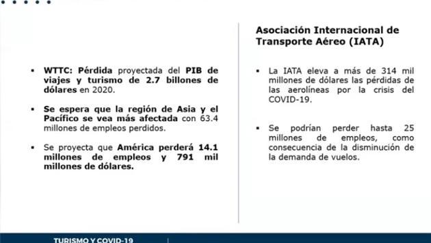 Afectaciones a la industria turística por el Coronavirus. (Foto de  GEMES)