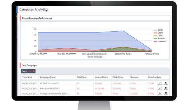 Marketing Center Email Analytics