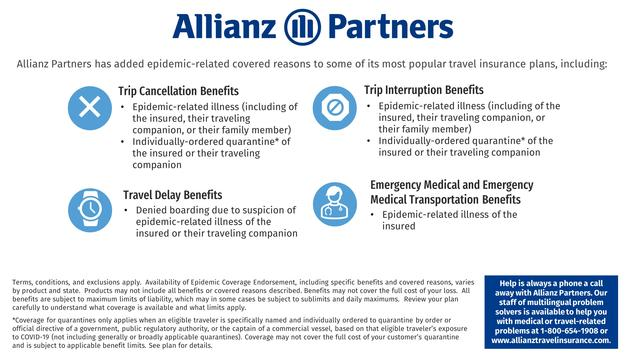 Allianz Adds Epidemic Coverage To Travel Insurance
