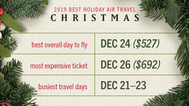 AAA, travel, winter