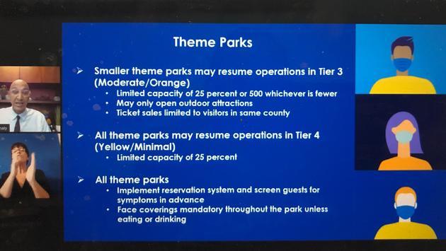California theme park guidance